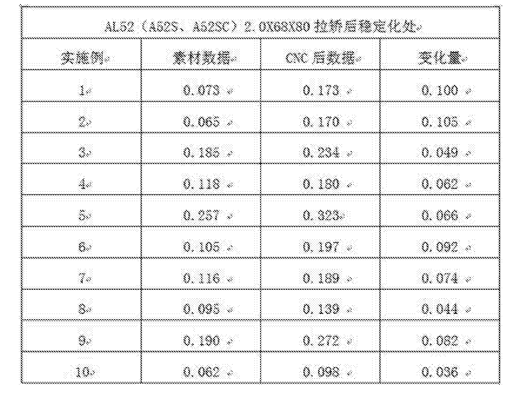Figure CN106544557AD00092