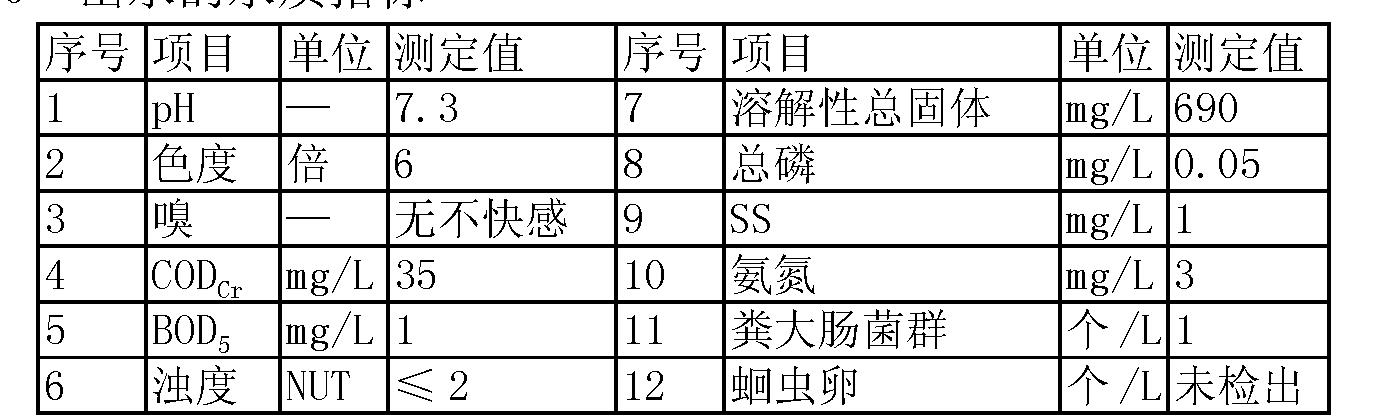 Figure CN103288303AD00112