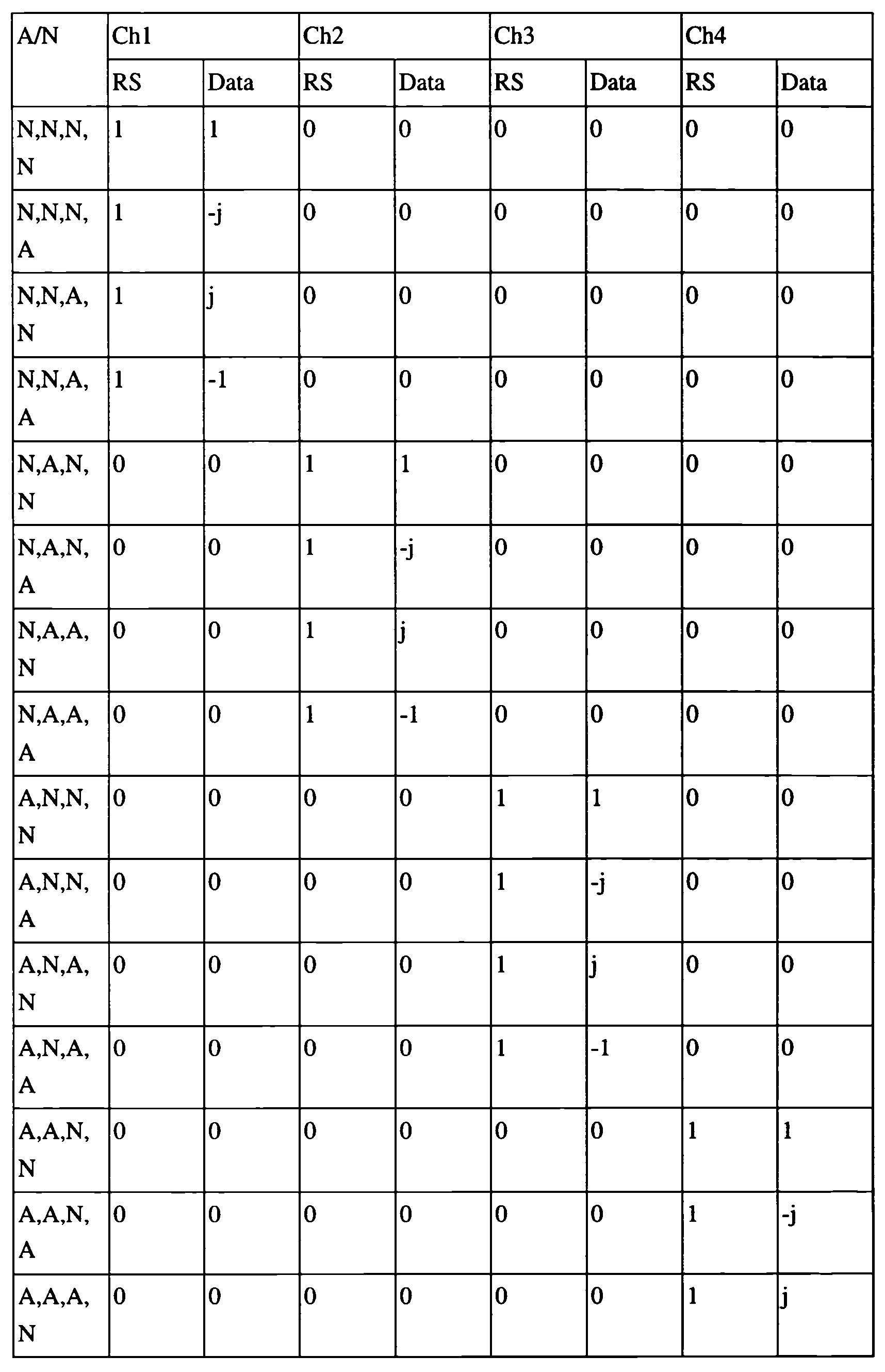 Figure 112012071617009-pct00028