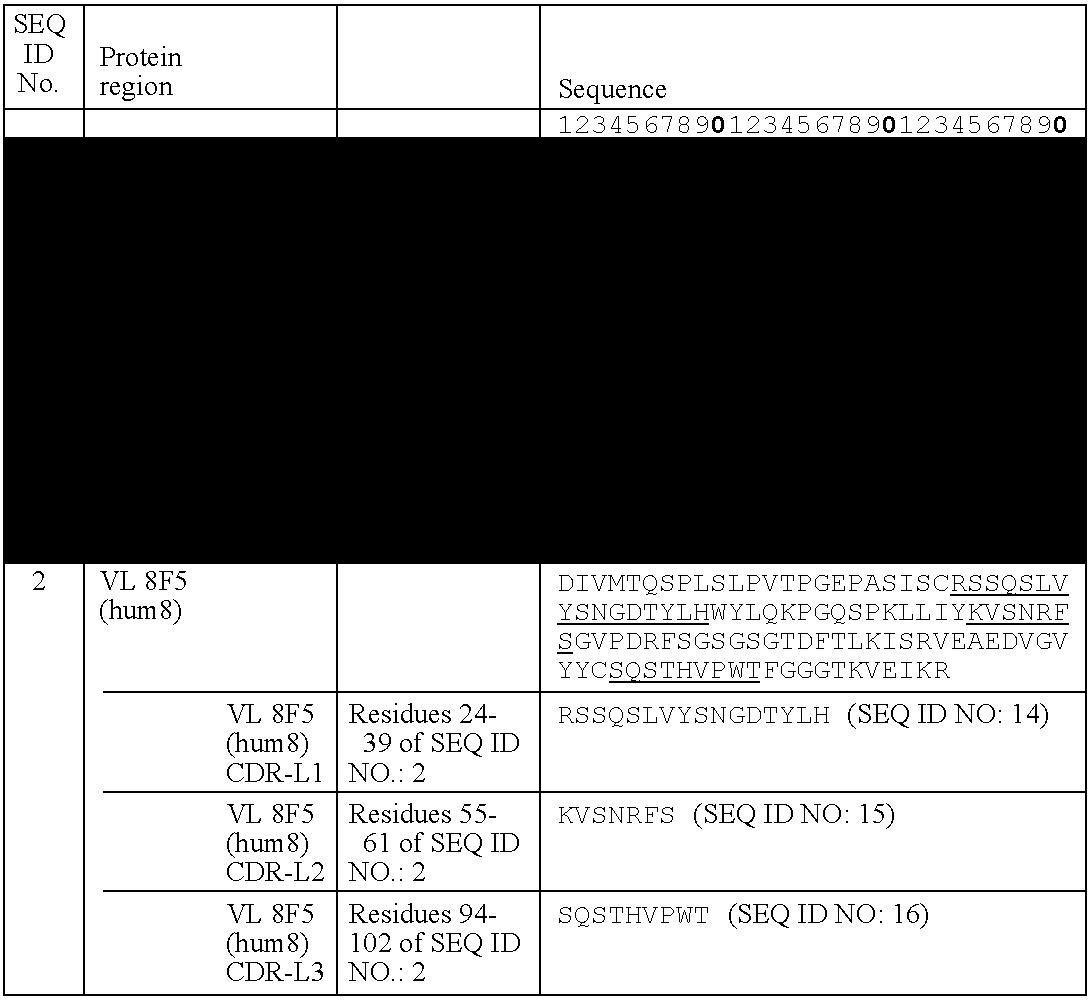 Figure US20090232801A1-20090917-C00009