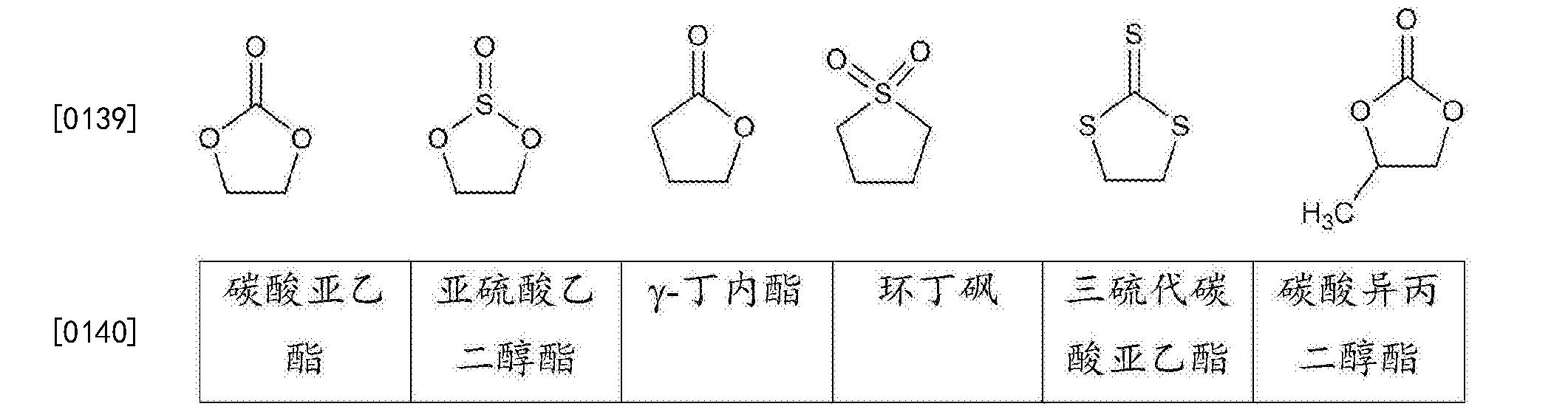 Figure CN102046808BD00231