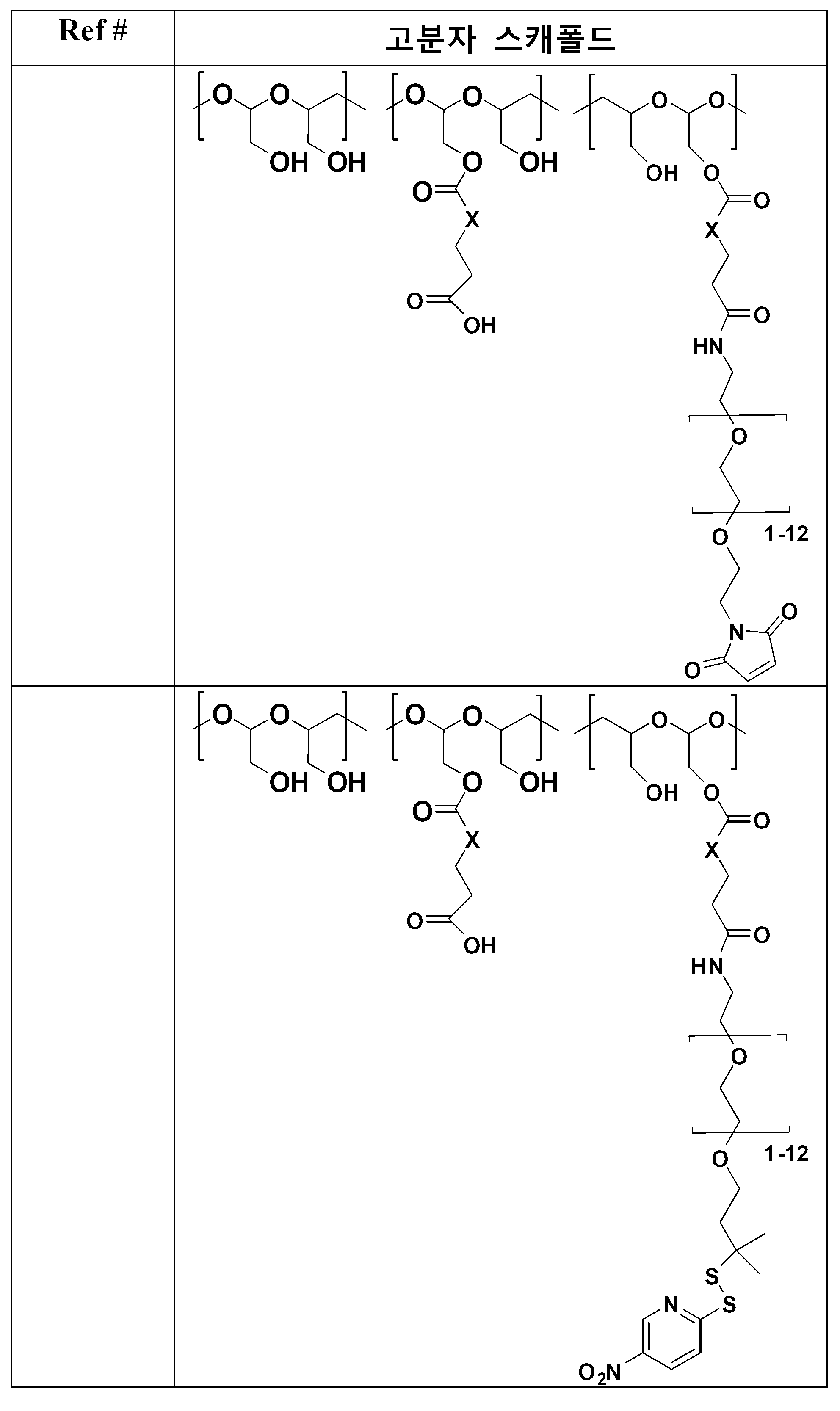 Figure 112014001971018-pct00085