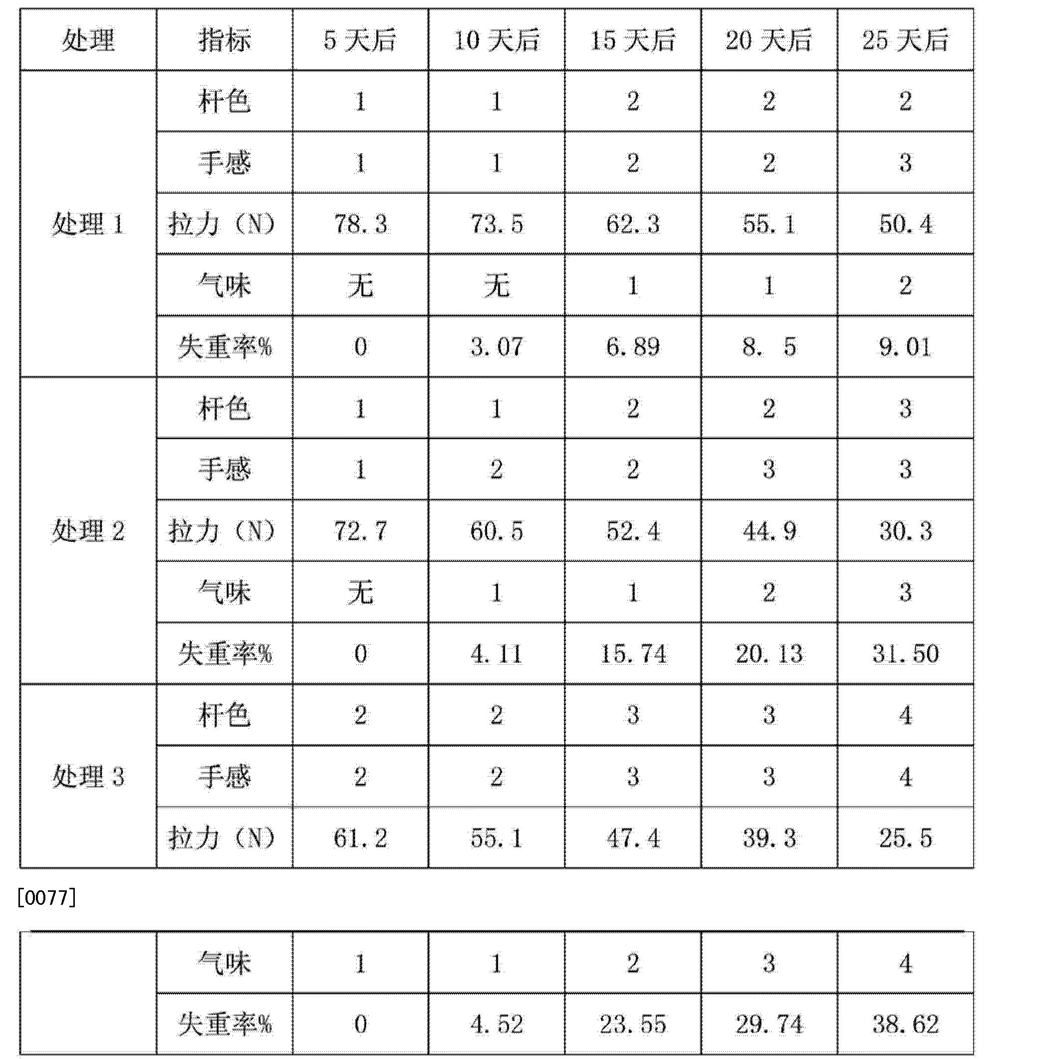 Figure CN103387428AD00101