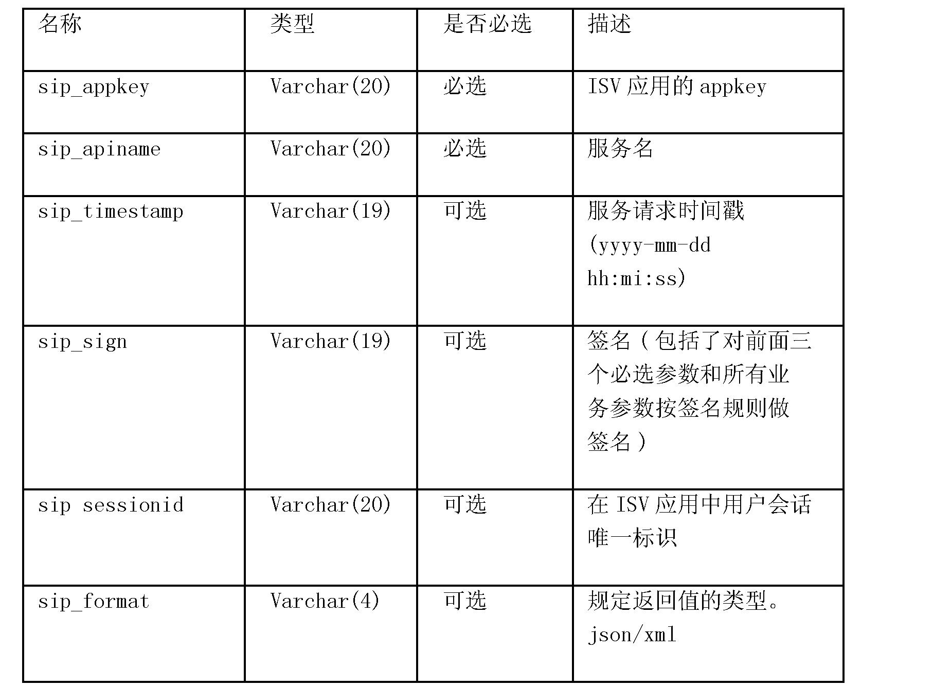 Figure CN101616136BD00091