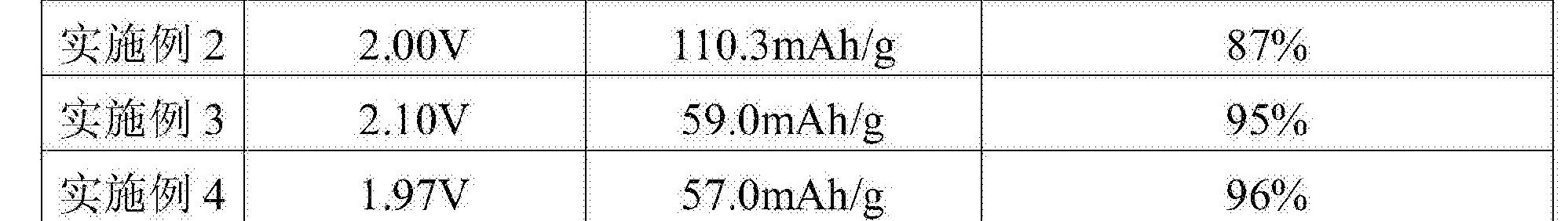 Figure CN105789690BD00081