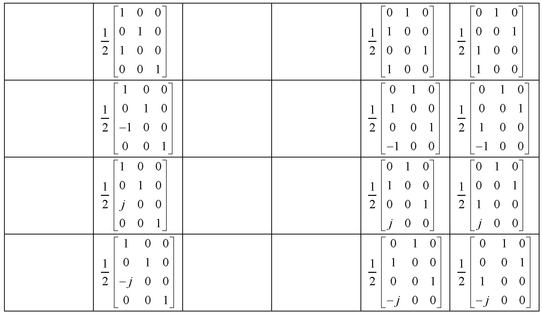 Figure 112010009825391-pat00426
