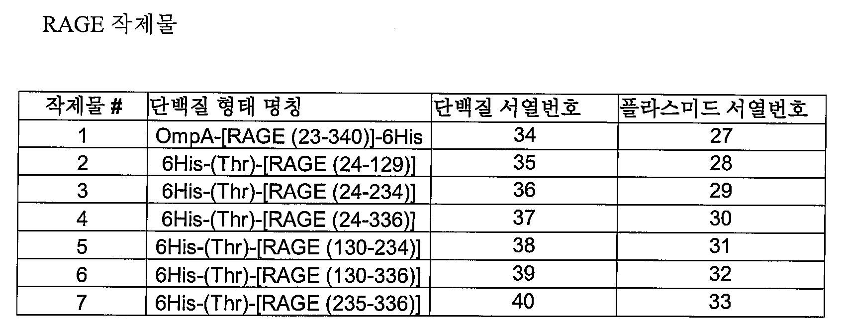 Figure 112016024409673-pat00010