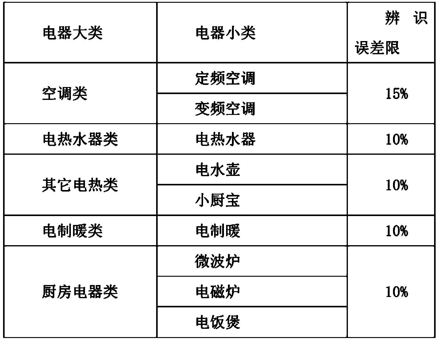 Figure PCTCN2020094988-appb-000012