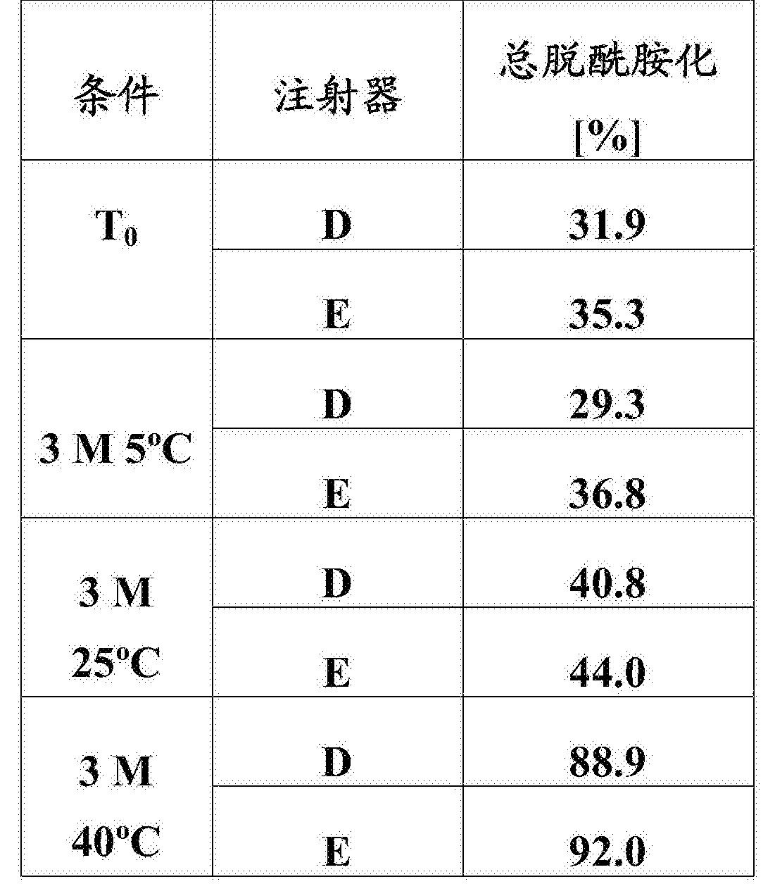 Figure CN108883172AD00651