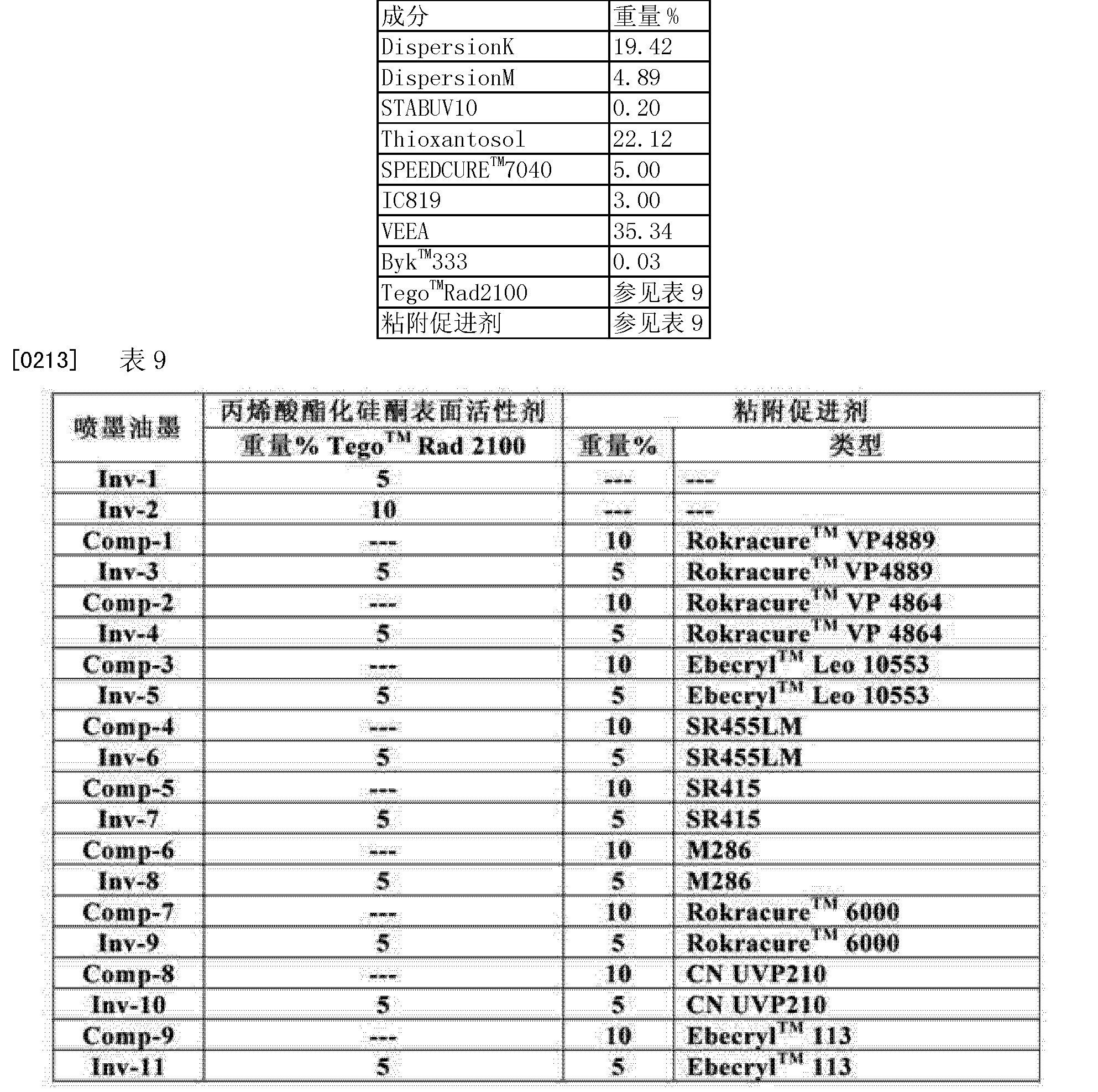 Figure CN104334359AD00251