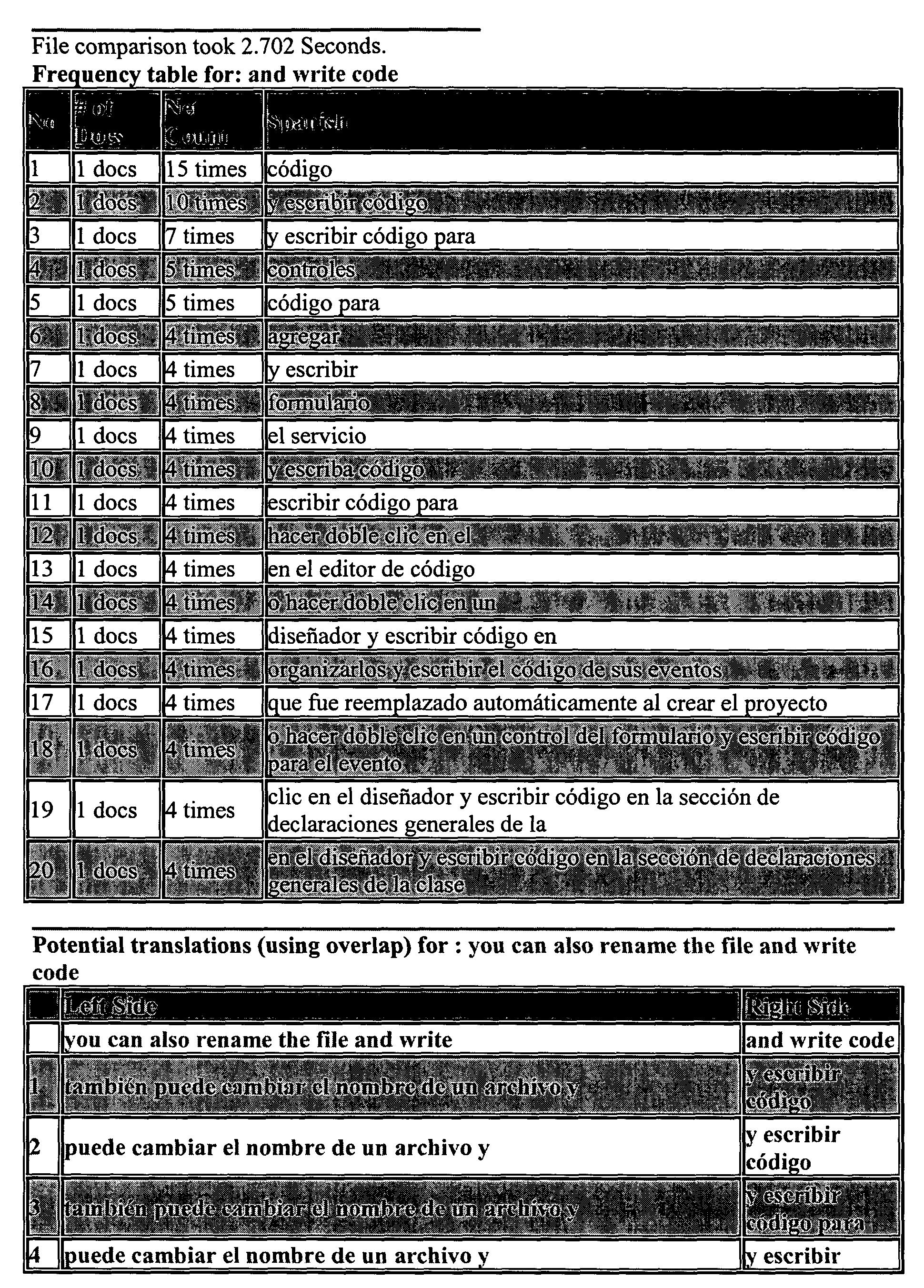Figure US20040122656A1-20040624-P00090
