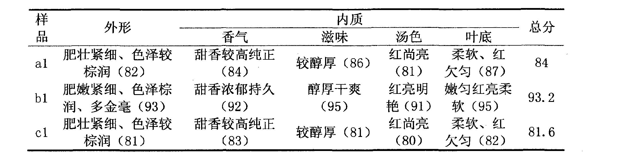 Figure CN102217683BD00091