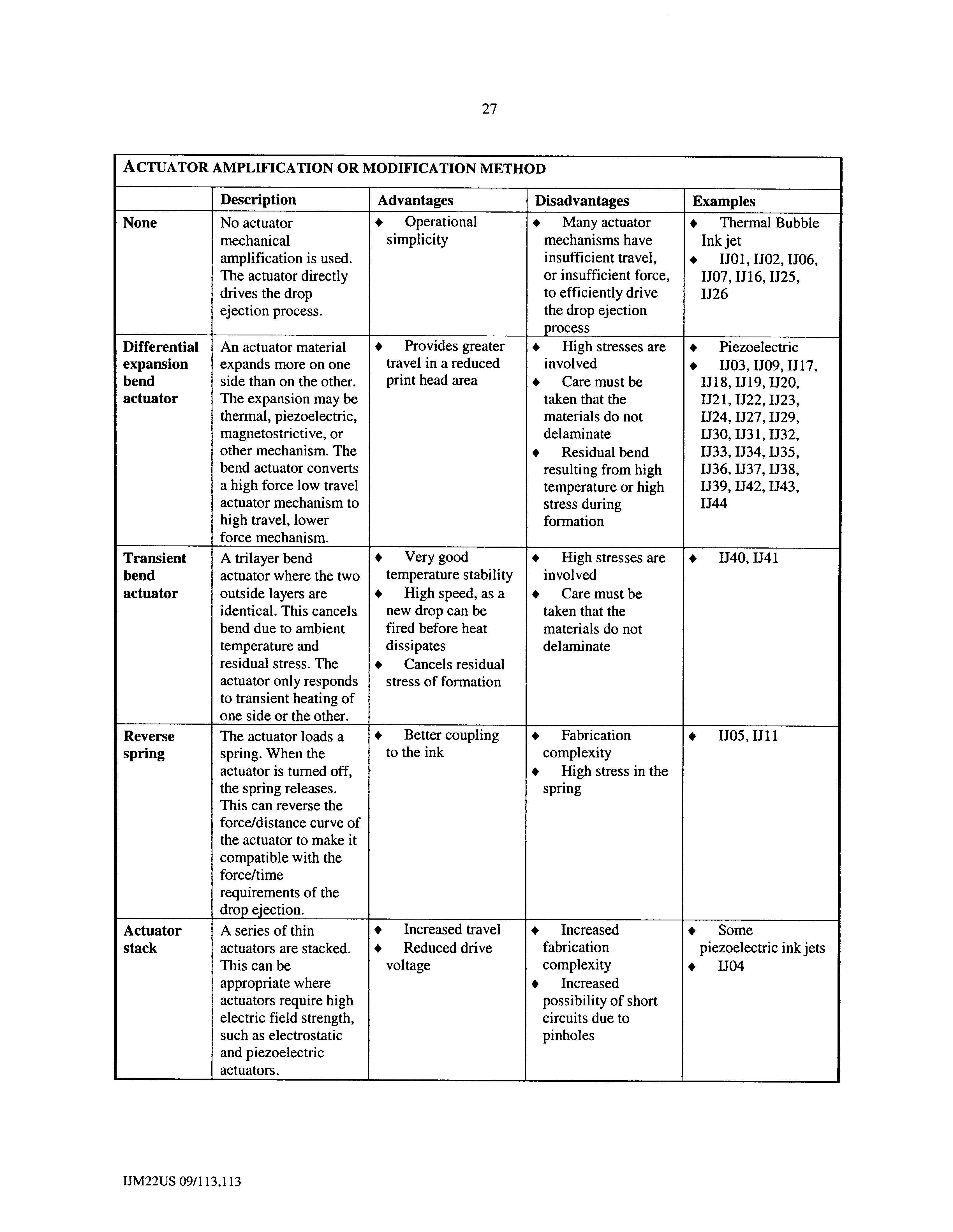 Figure US06231772-20010515-P00013