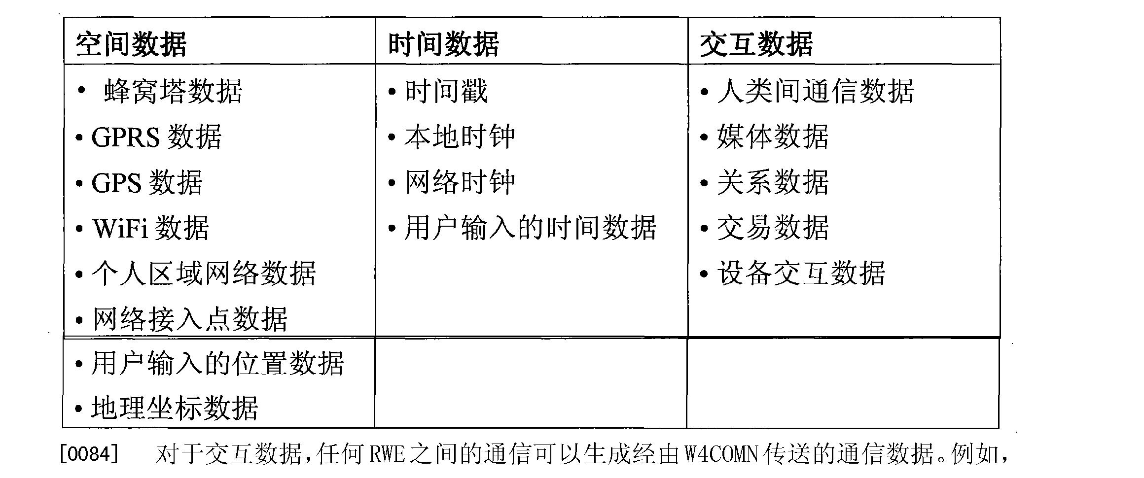 Figure CN101960795BD00151