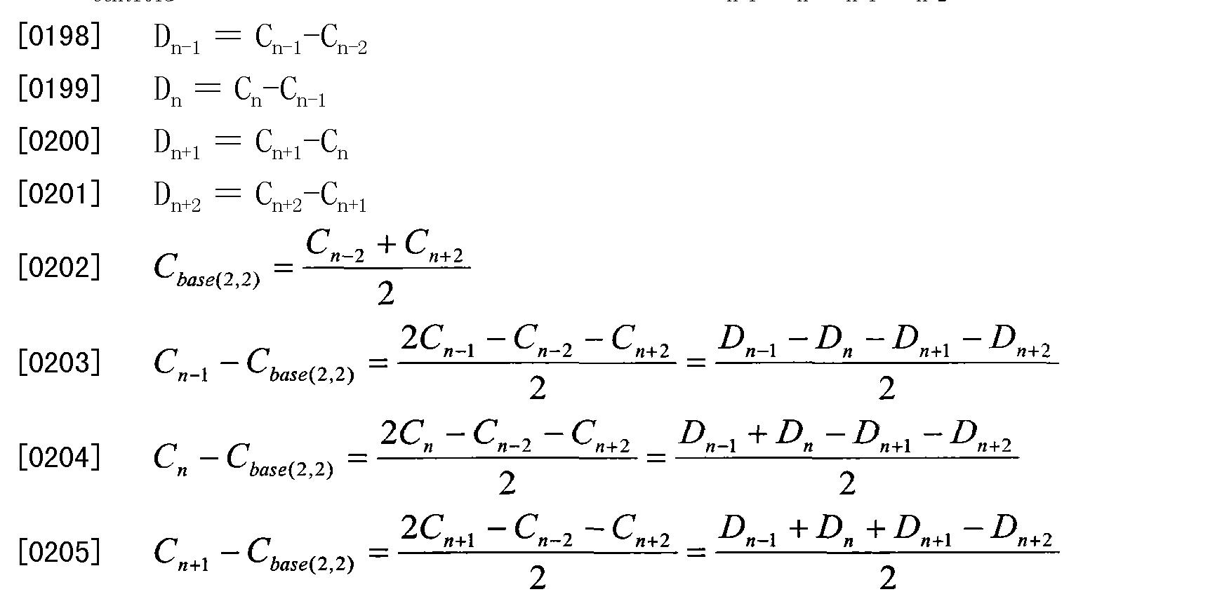 Figure CN102043522BD00243