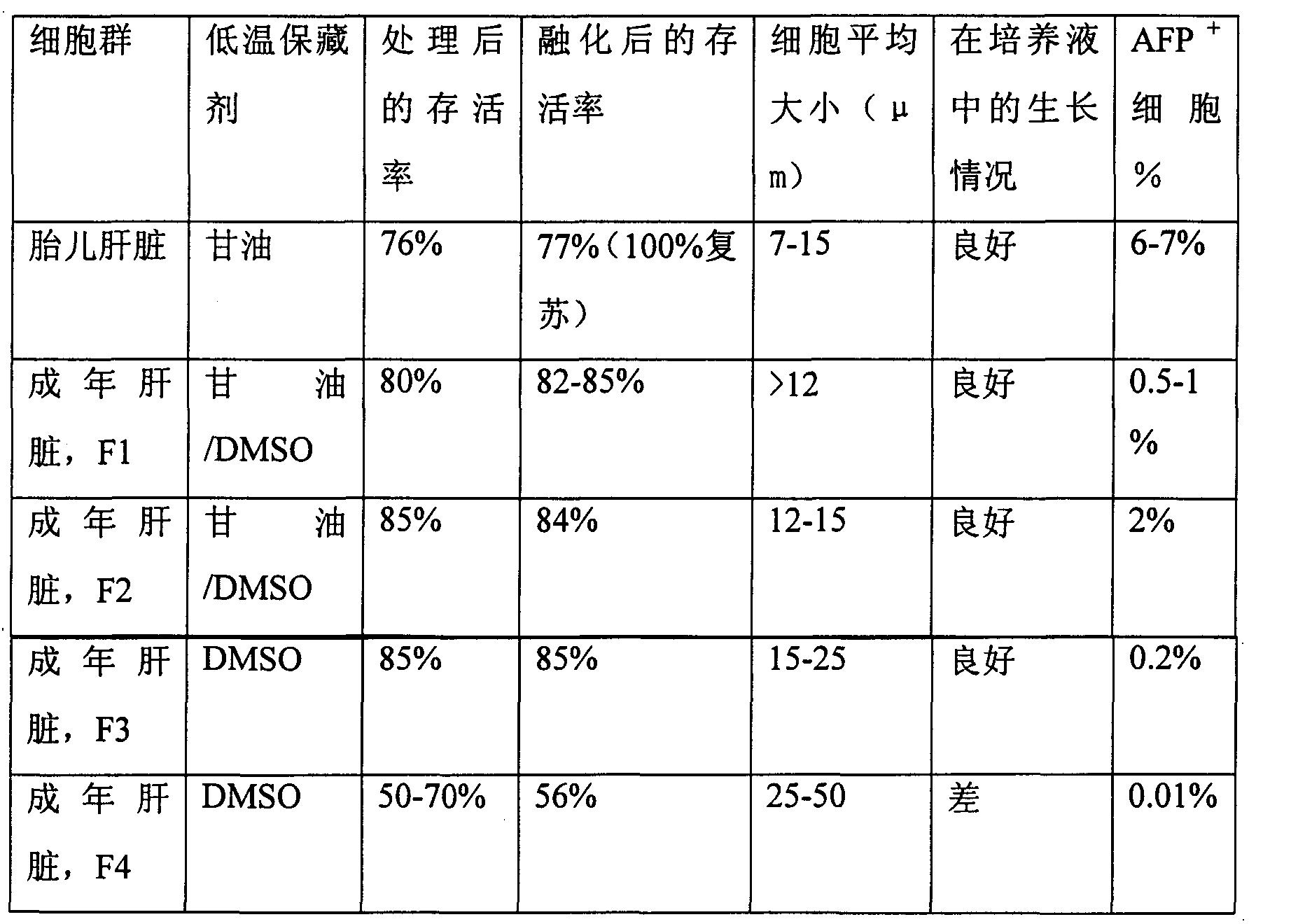 Figure CN1351656BD00311