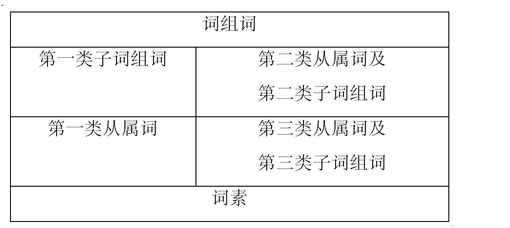 Figure CN103324626AD00101