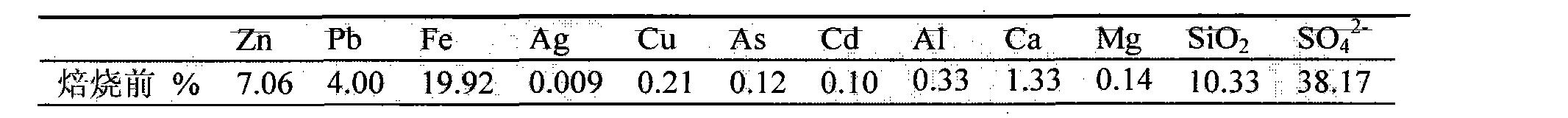 Figure CN102443701AD00051