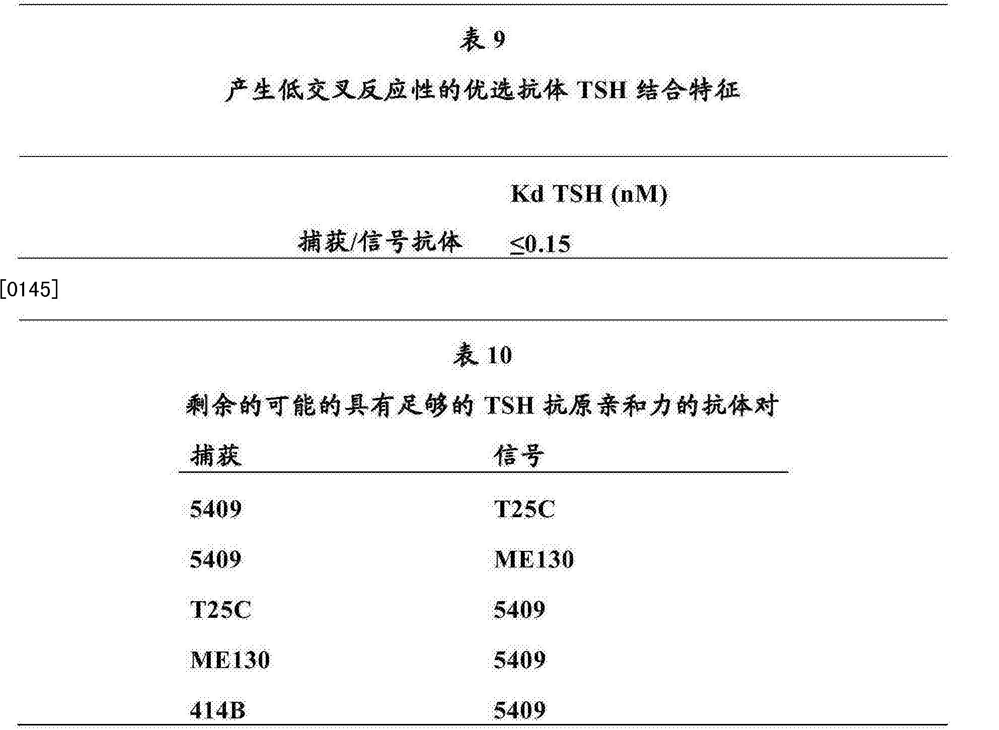 Figure CN103649752BD00281