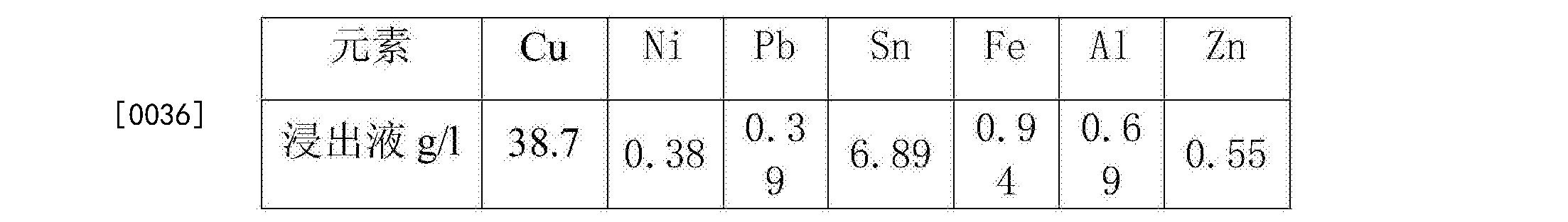 Figure CN104532005BD00053