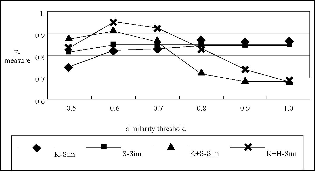 Figure US07149732-20061212-C00007