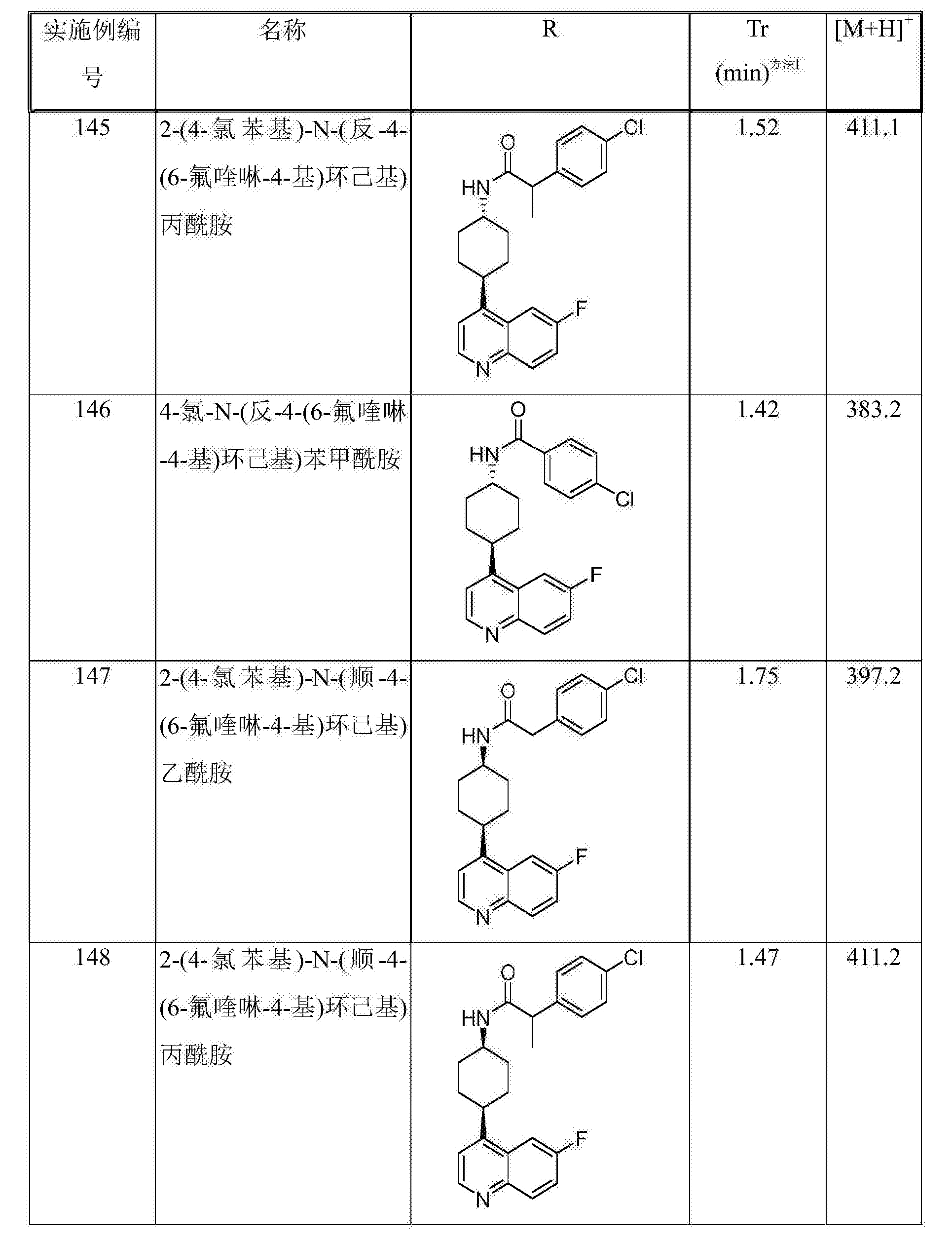 Figure CN106999450AD00951
