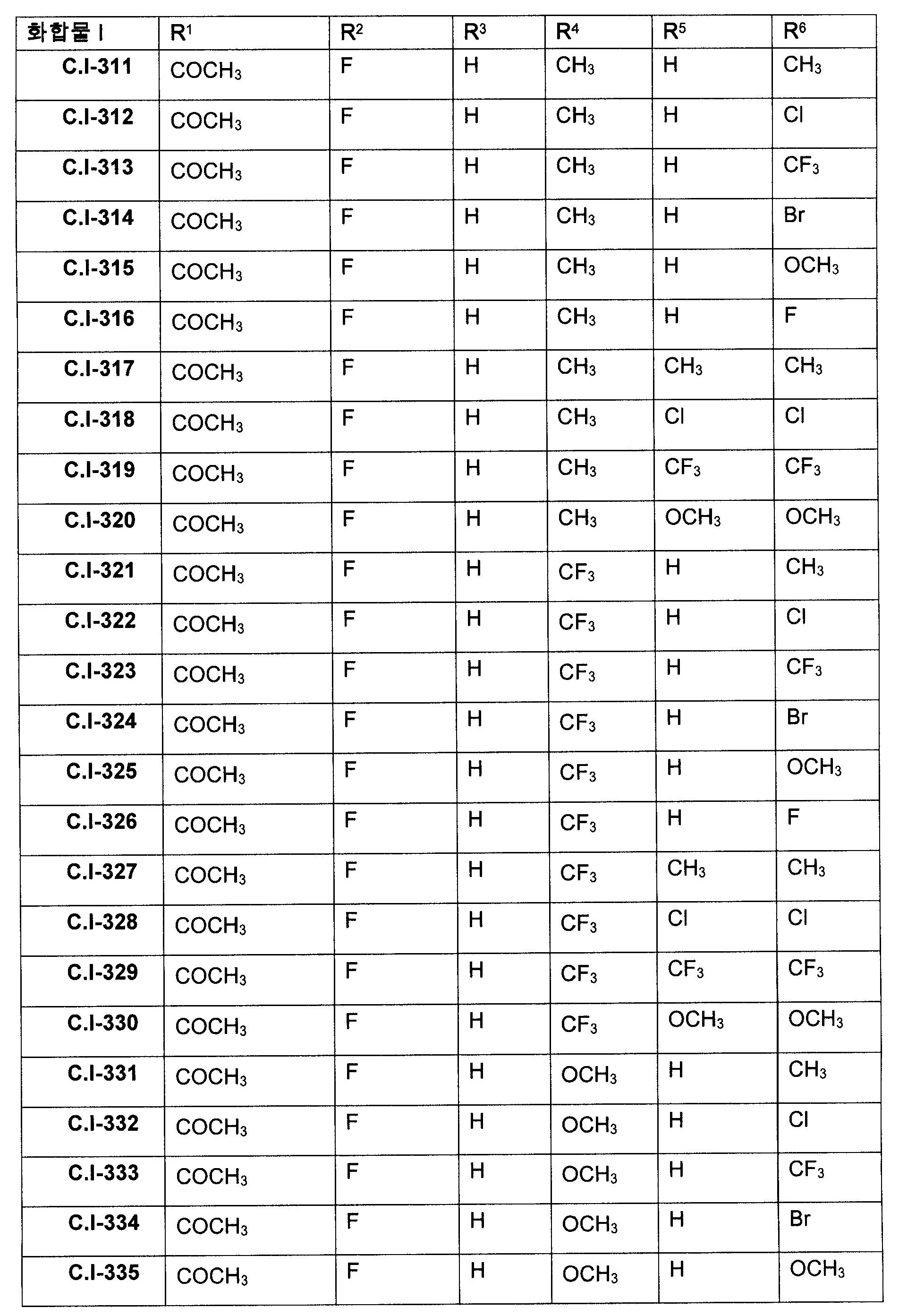 Figure 112009060332816-PCT00020