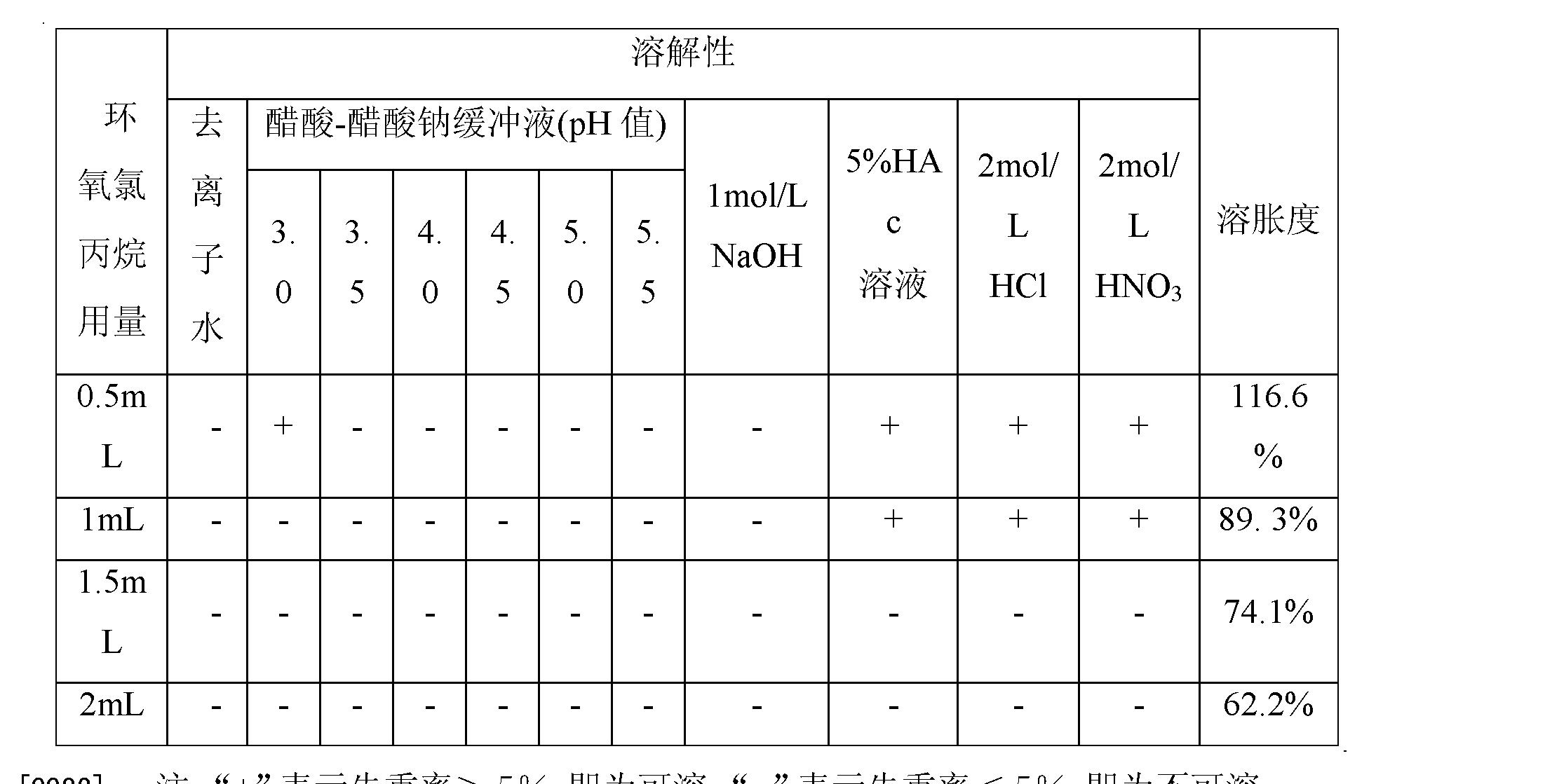 Figure CN102614850BD00081