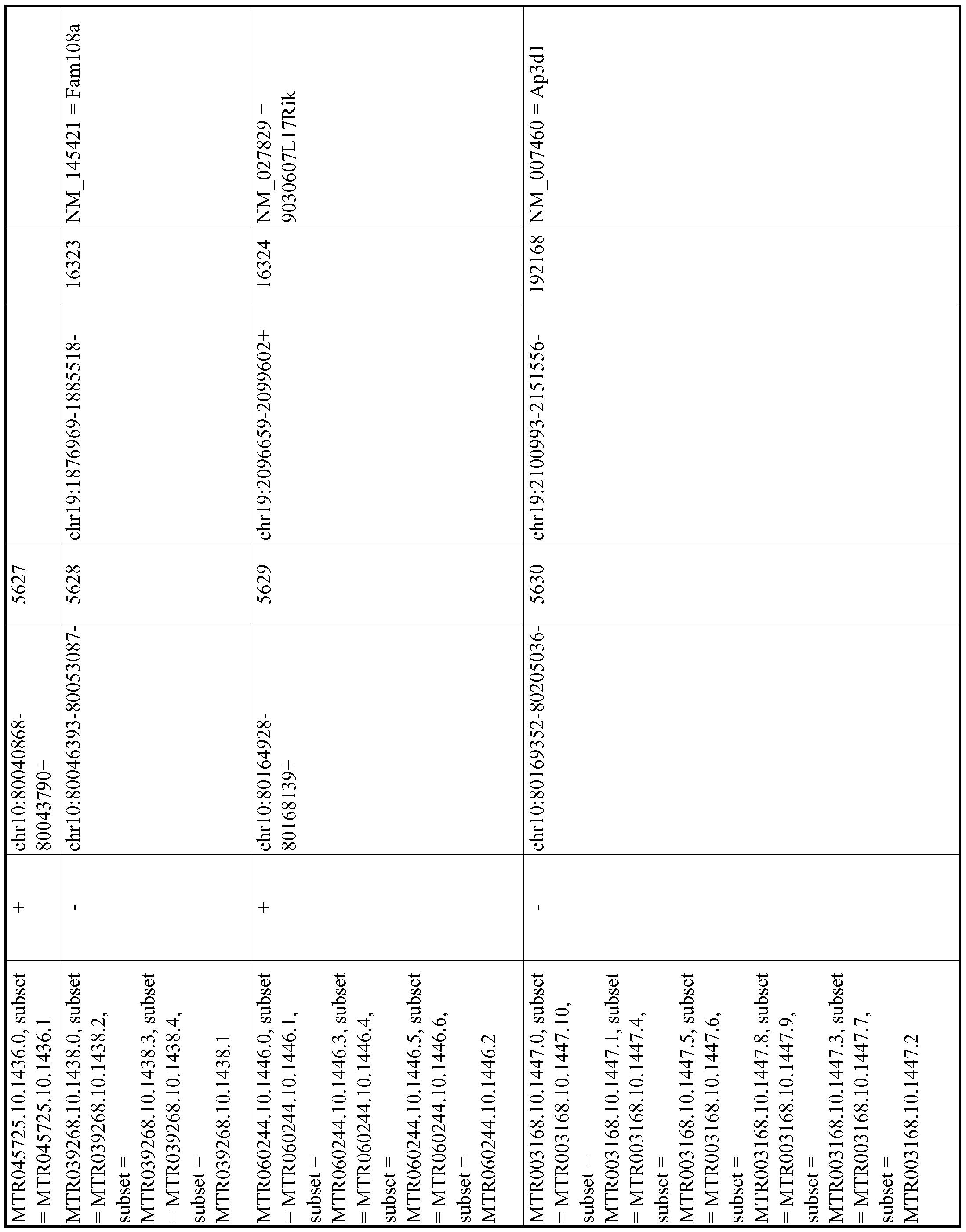 Figure imgf001015_0001