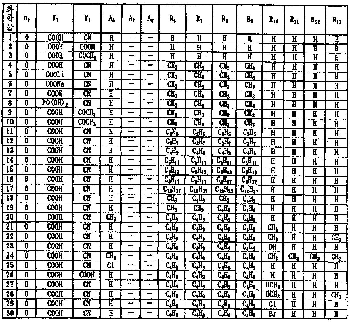 Figure 112008062057811-pct00016