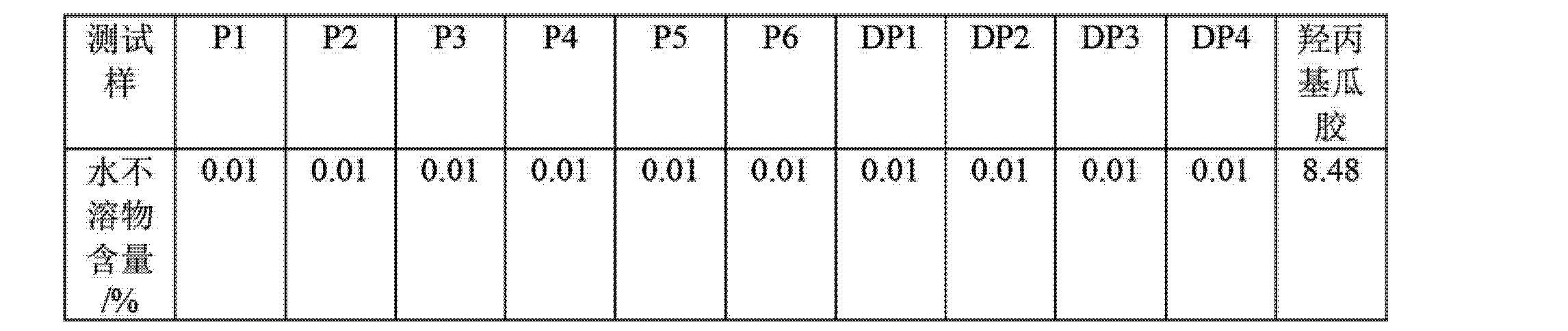 Figure CN103788293AD00291