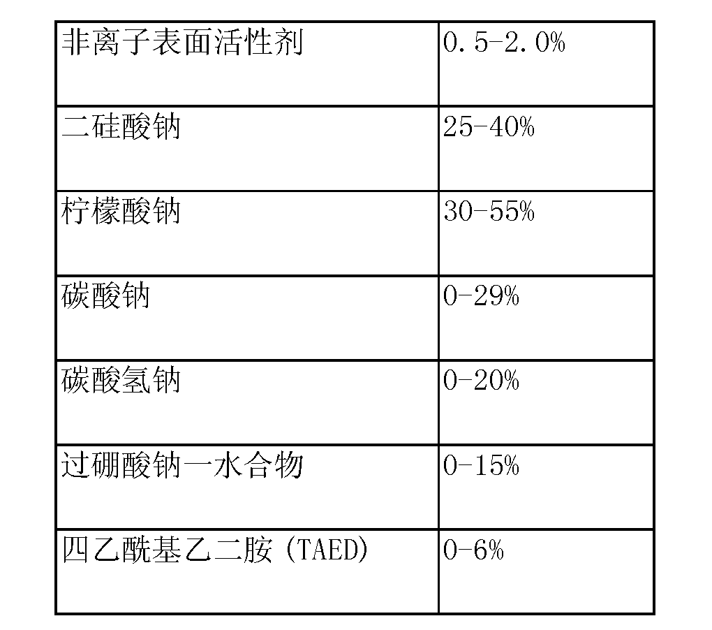 Figure CN102994486AD00293