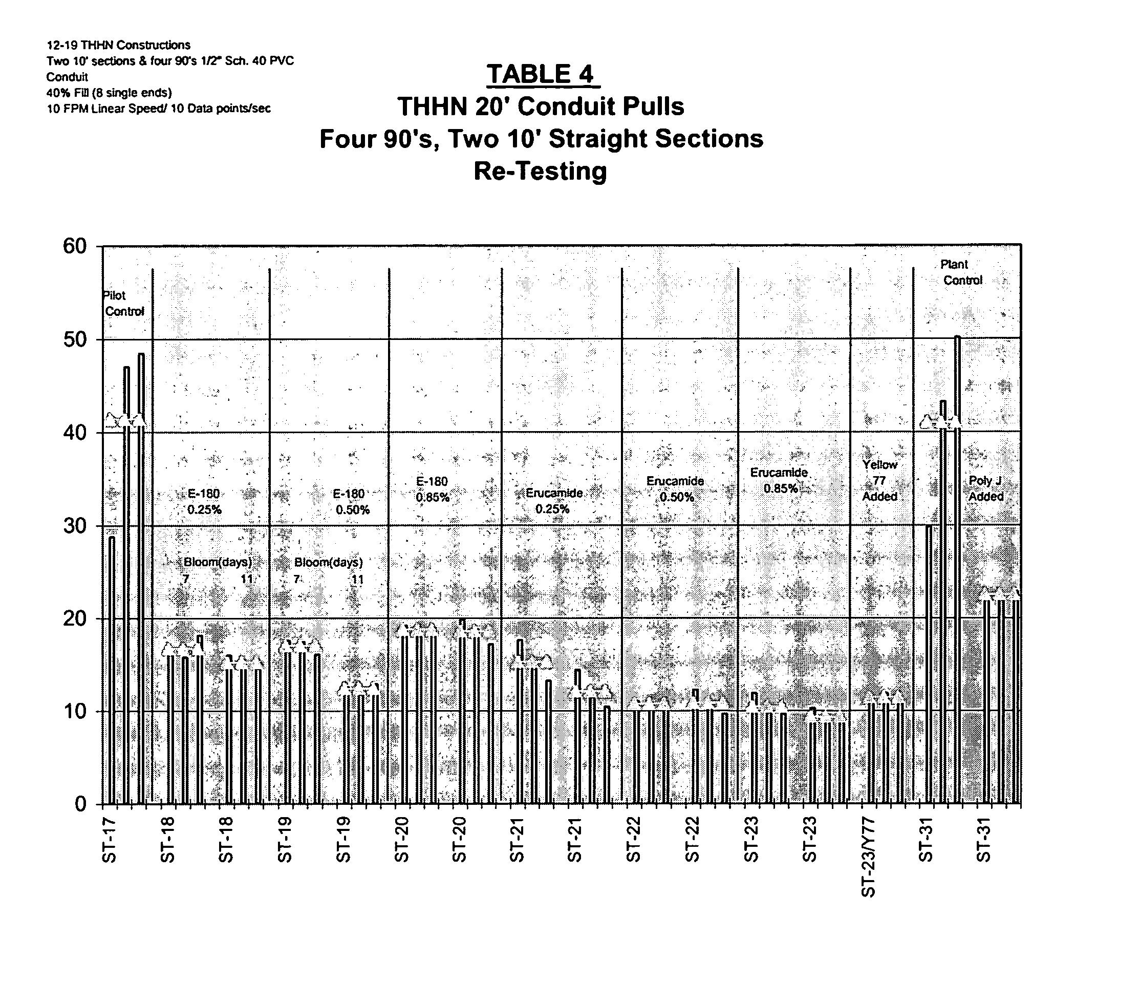 Figure US20060251802A1-20061109-P00003