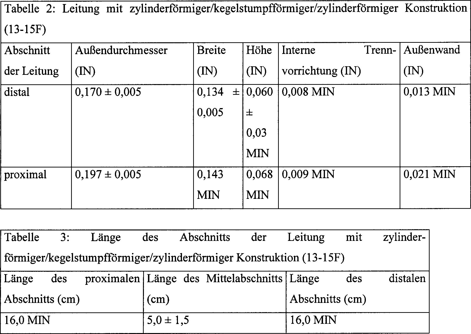 Niedlich Herzfunktionsplan Galerie - Physiologie Von Menschlichen ...