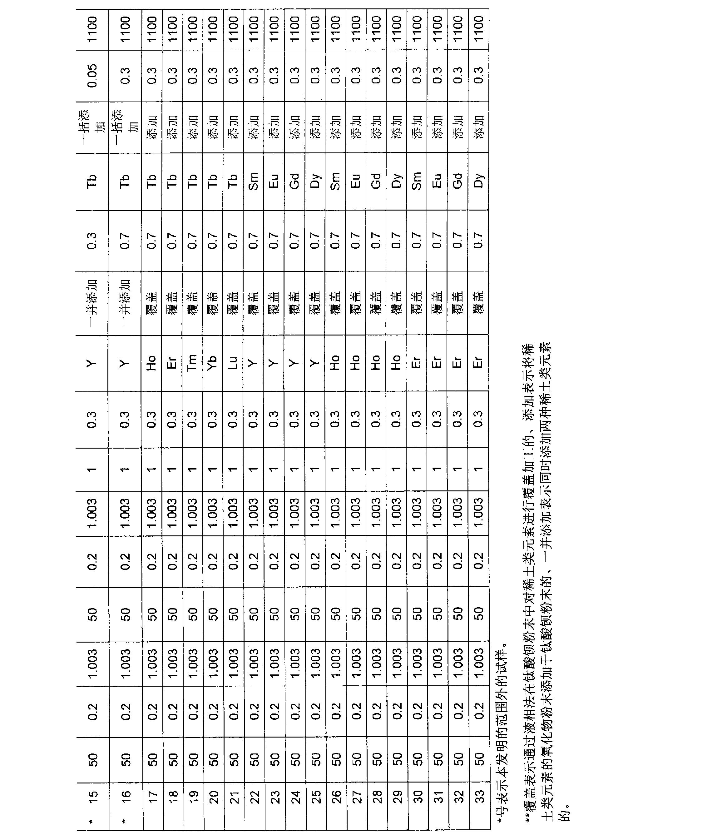 Figure CN101517672BD00181