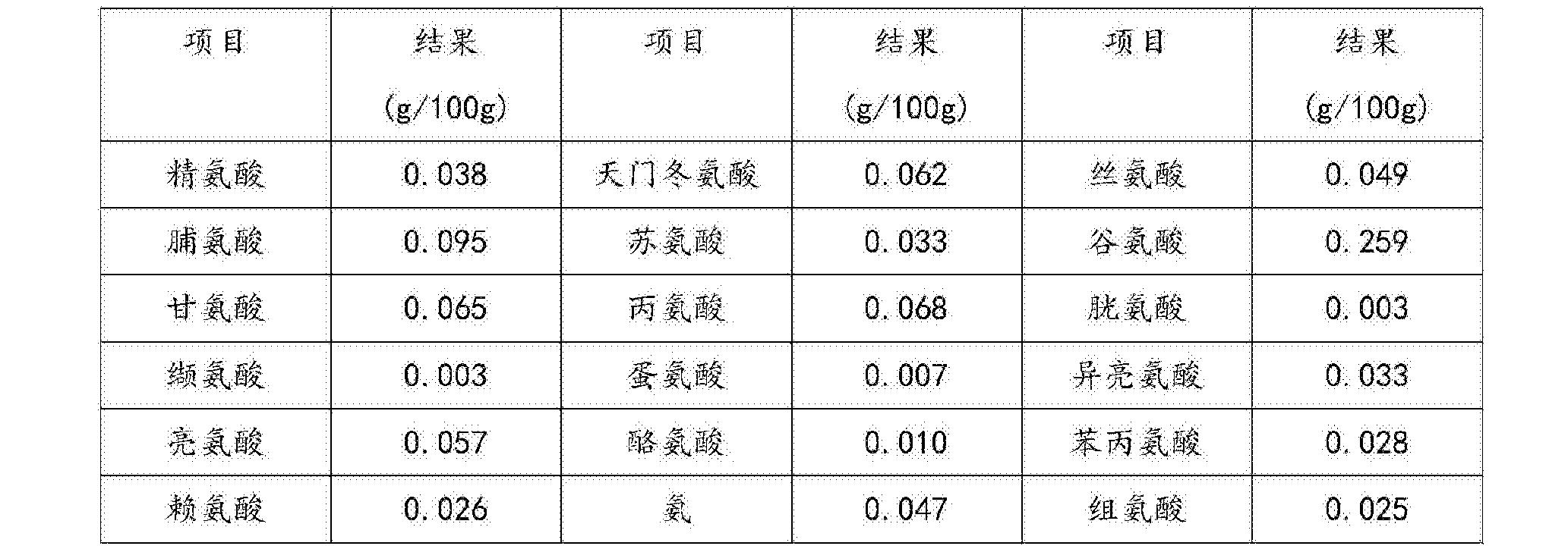 Figure CN107475066AD00061