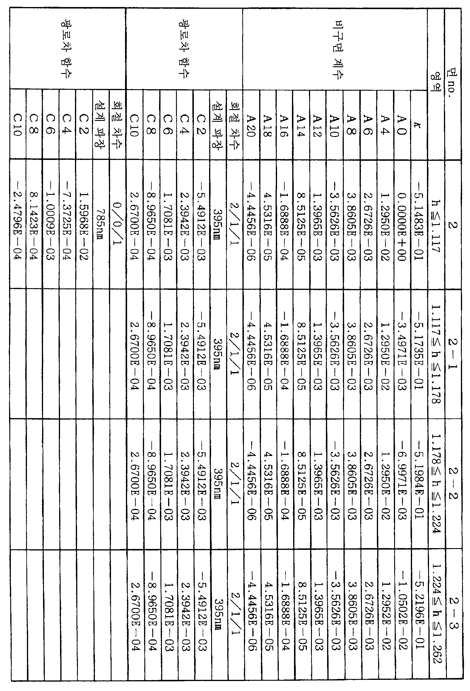 Figure 112008062727983-pct00004