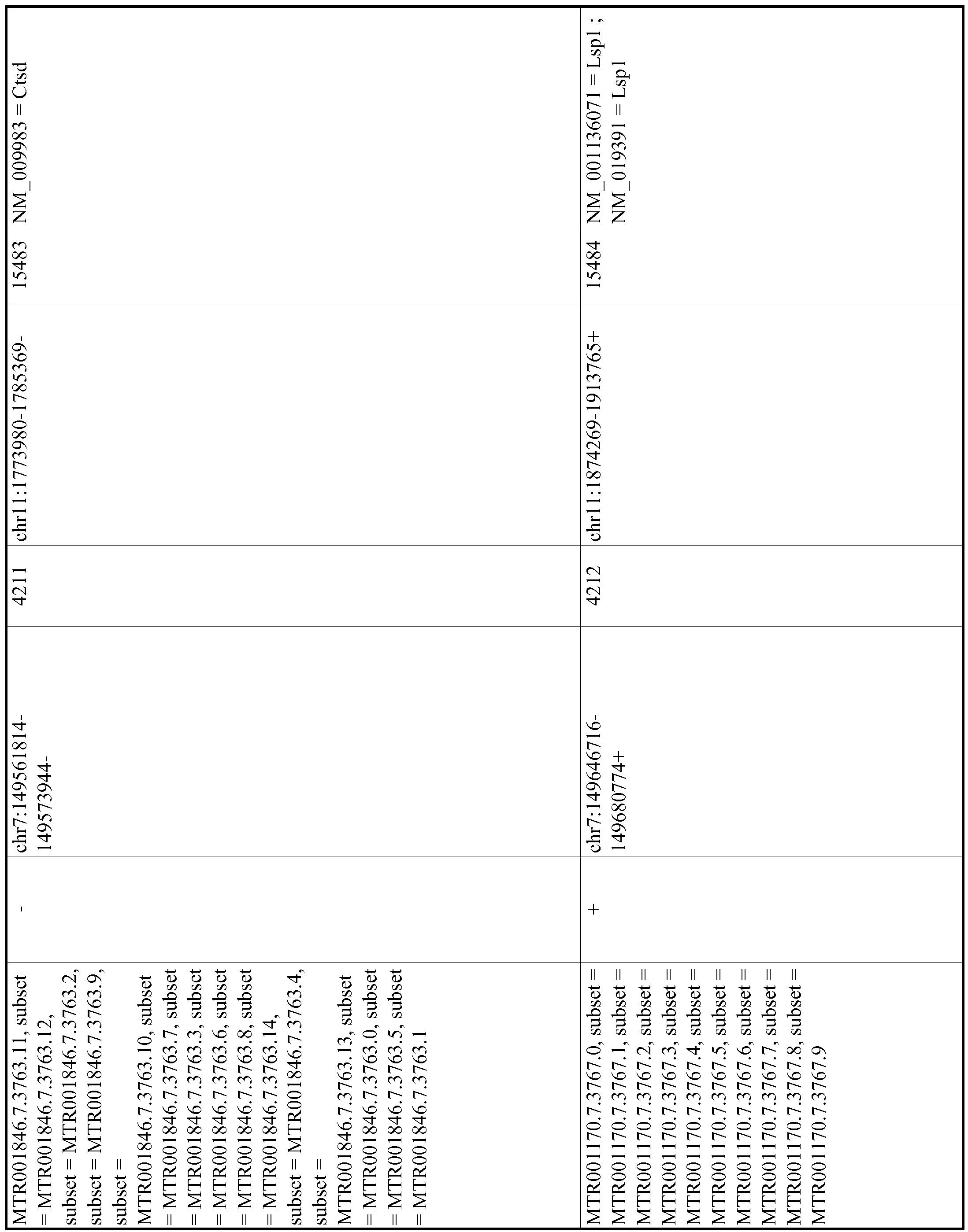 Figure imgf000799_0001
