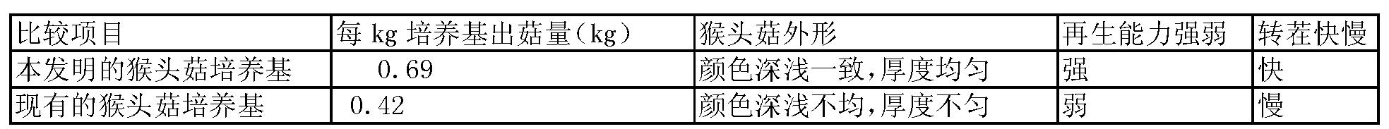 Figure CN104193485AD00041