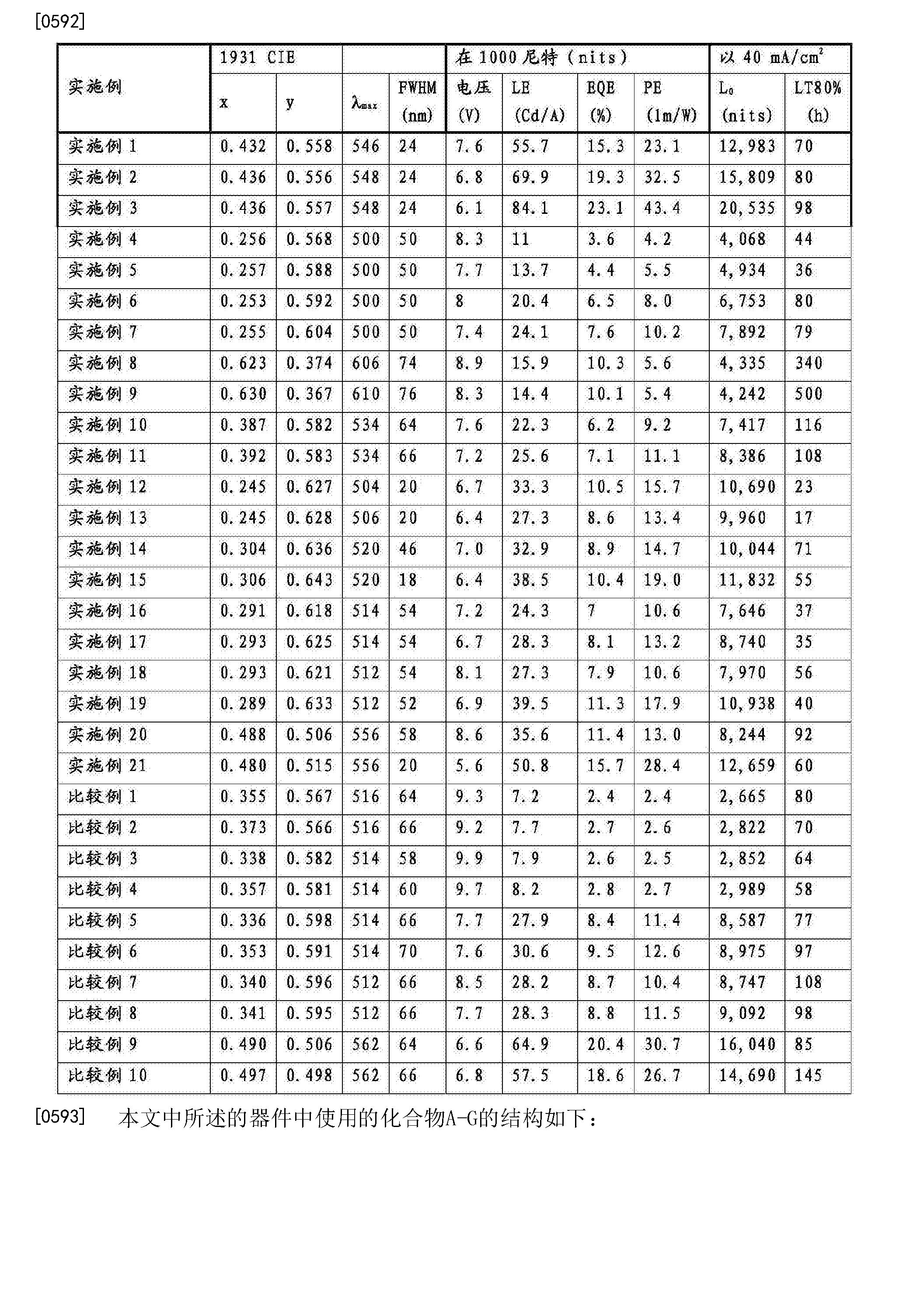 Figure CN106749425AD01671