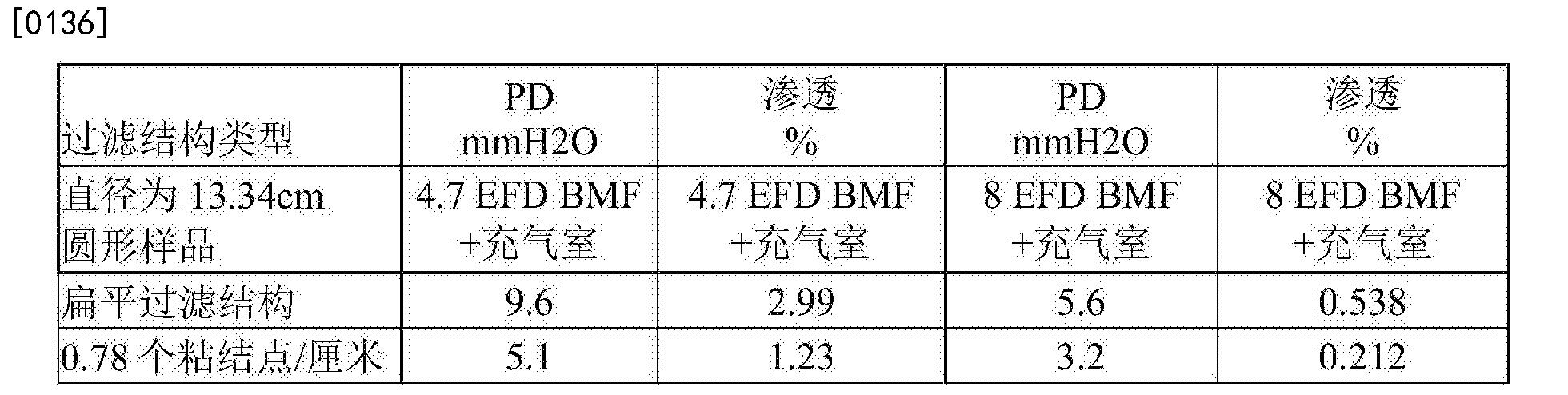 Figure CN107072341AD00211
