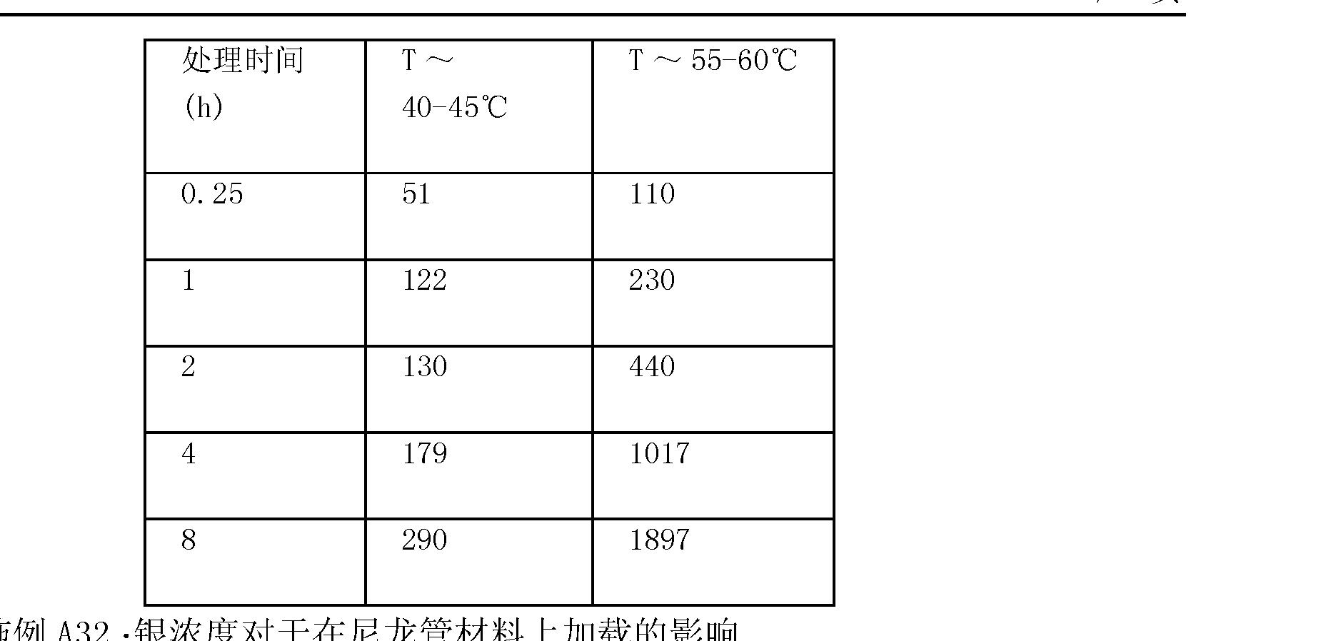 Figure CN101010003BD00391