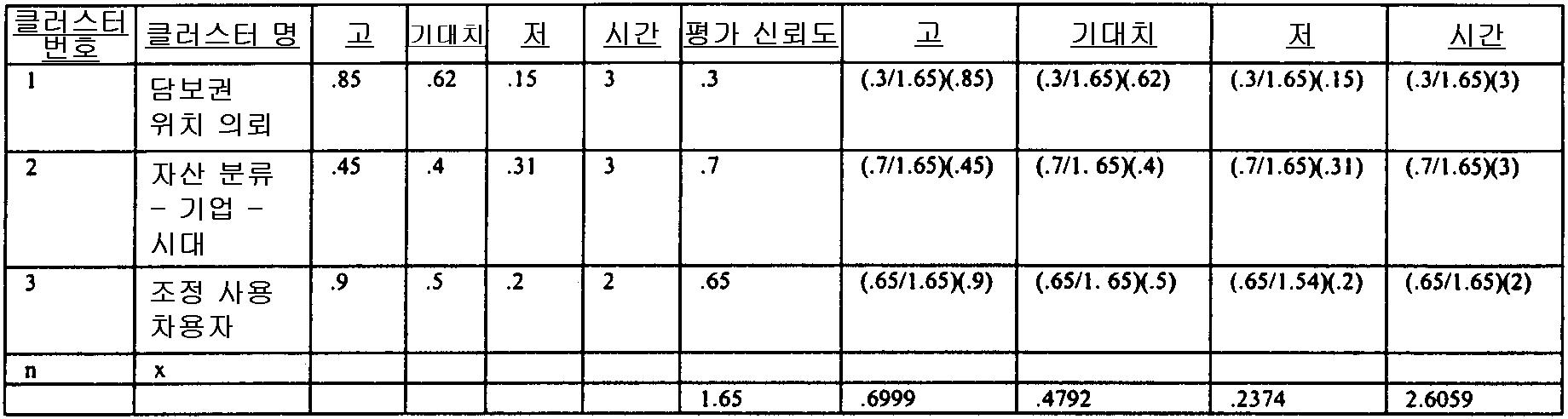 Figure 112005071833922-pct00049