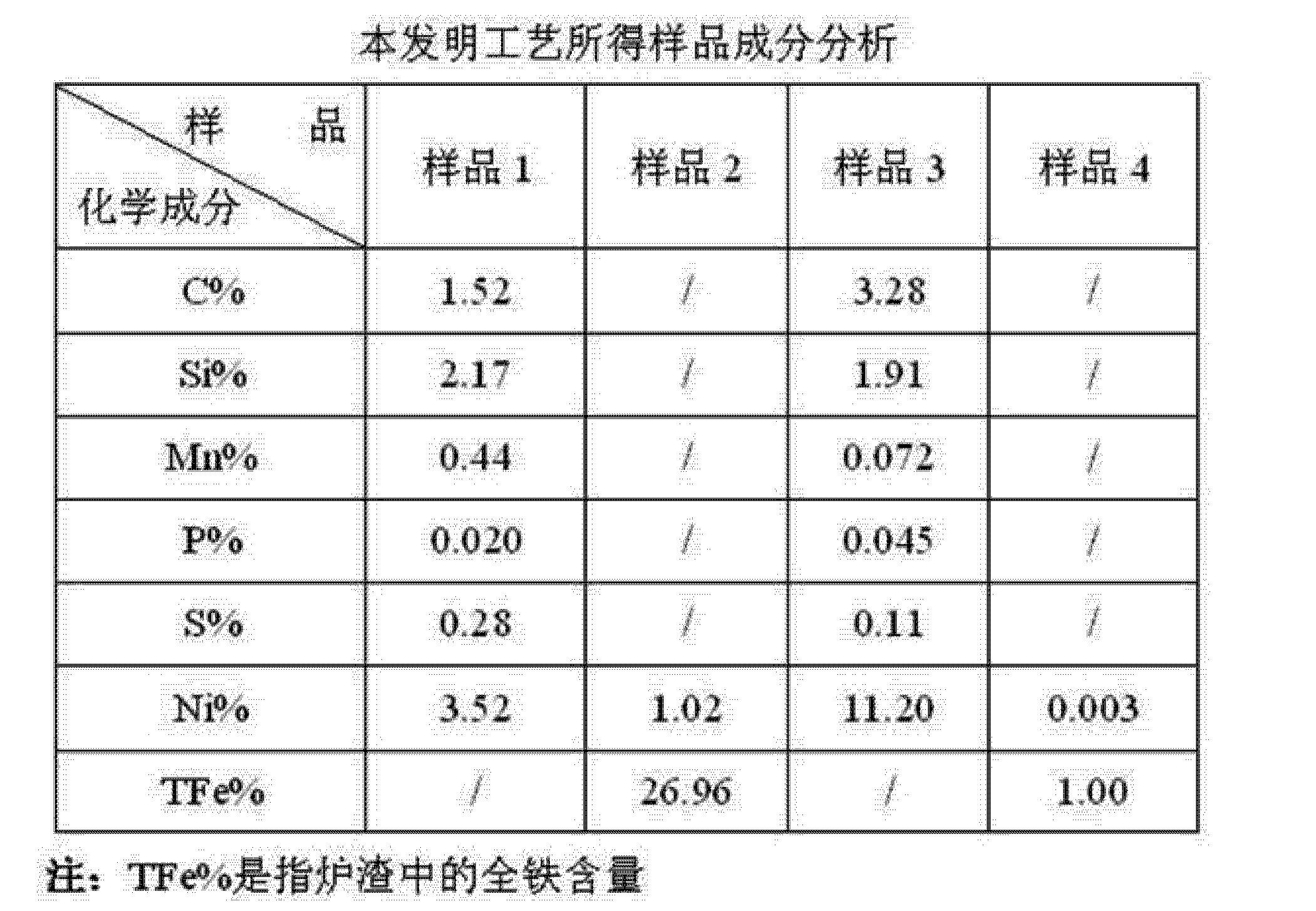Figure CN102409126BD00121