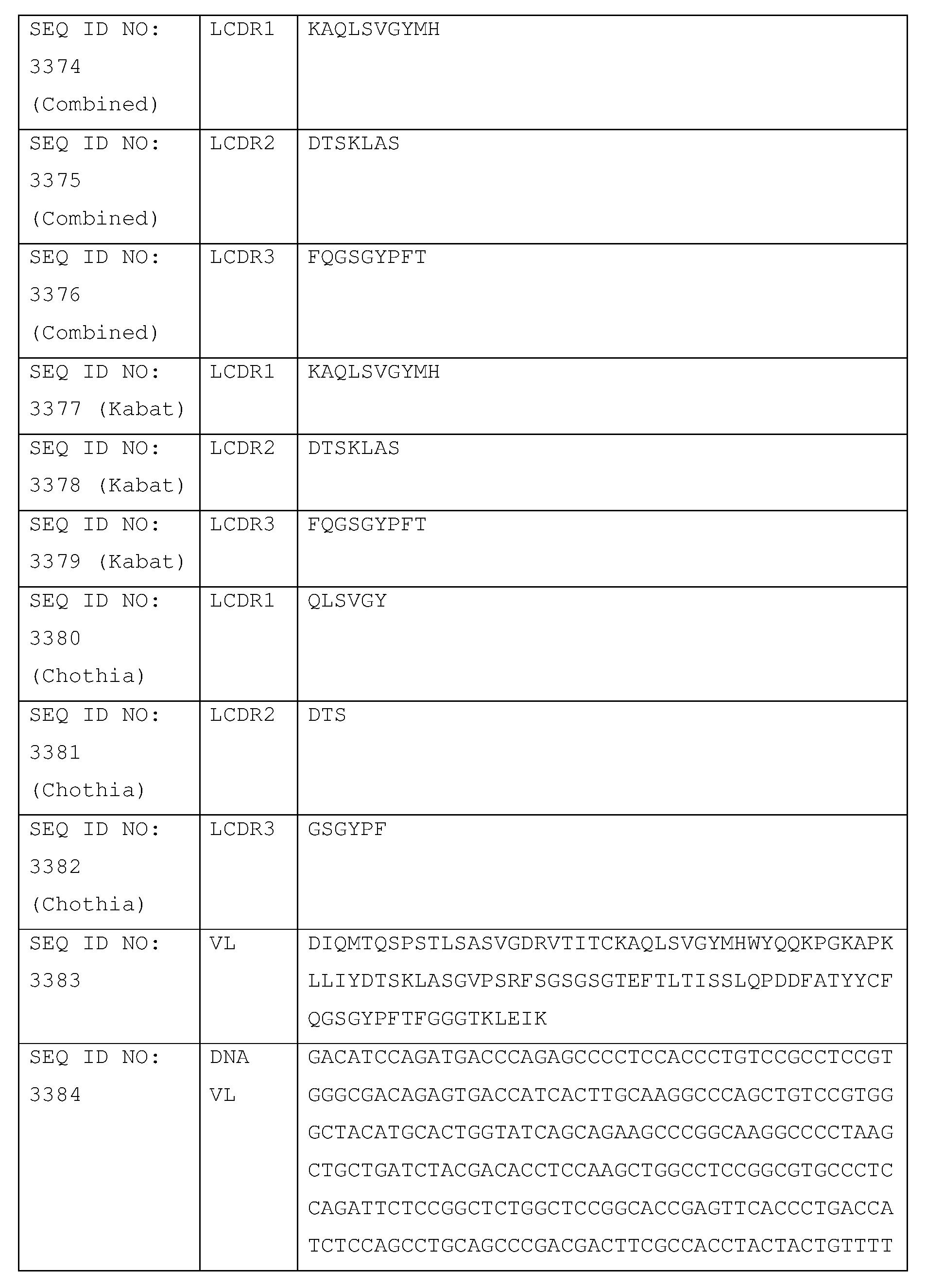 Figure imgf000499_0001