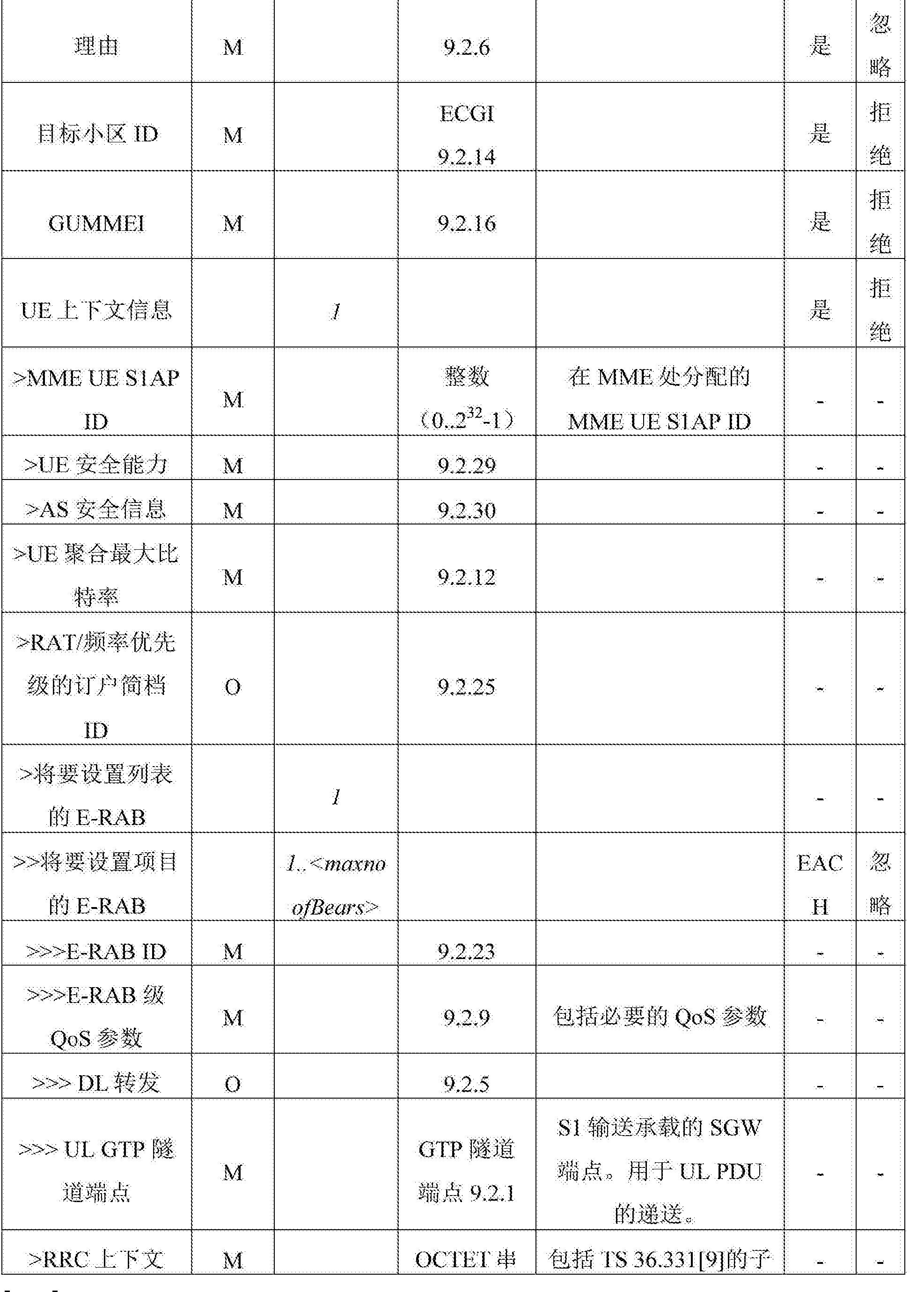 Figure CN105075334AD00111