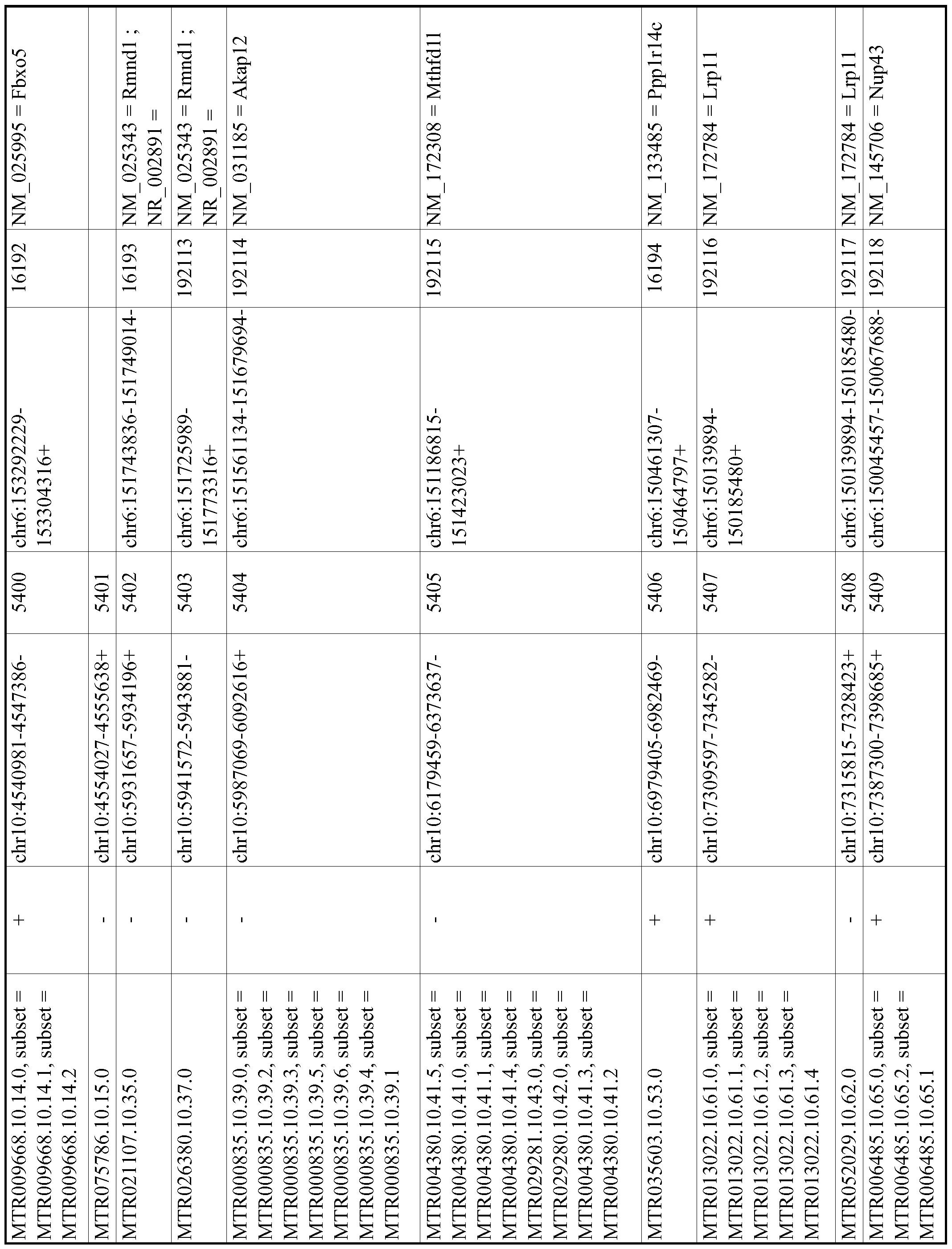 Figure imgf000975_0001