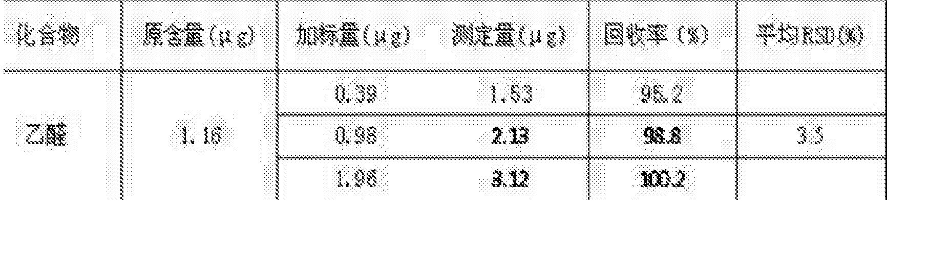 Figure CN106198806AD00062