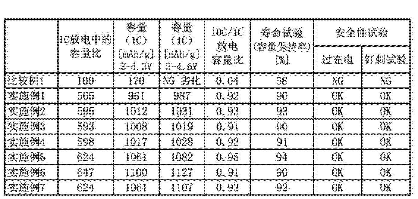Figure CN104241679AD00121