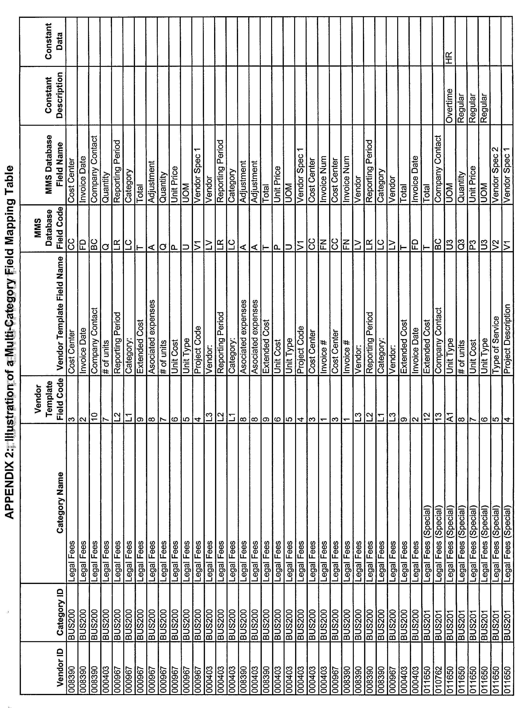 Figure US20020128938A1-20020912-P00010